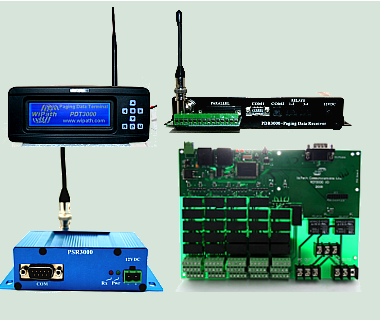Wireless Products - Paging Data Products
