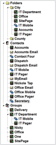 i-Page Contacts Panel